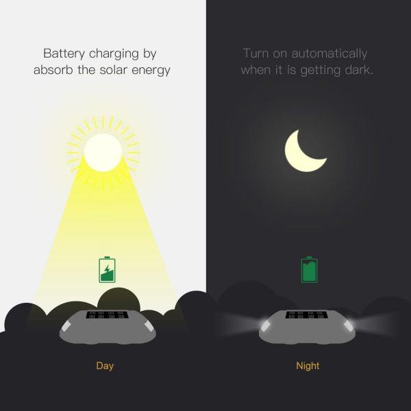 Solar Dock Lights Bright